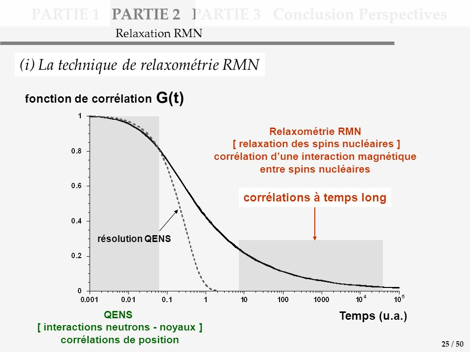 [ interactions neutrons - noyaux ] corrélations de position